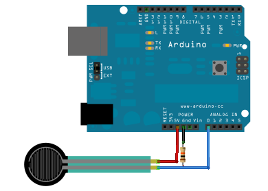 ESP8266 and Arduino IDE - blink example - iot